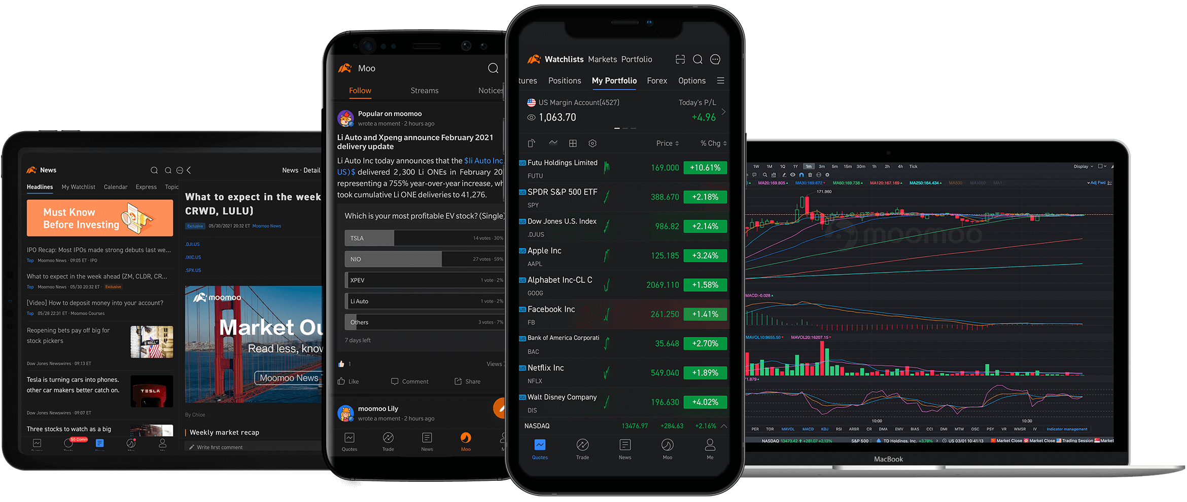Access to Comprehensive and Powerful Trading Tools