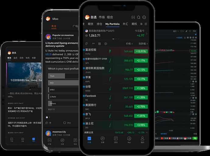 moomoo - 富途为您提供的一站式投资平台